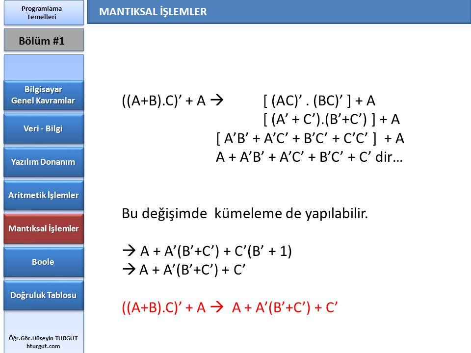 ((A+B).C)' + A  [ (AC)' . (BC)' ] + A [ (A' + C').(B'+C') ] + A